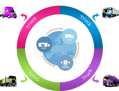 Transport Management System Image